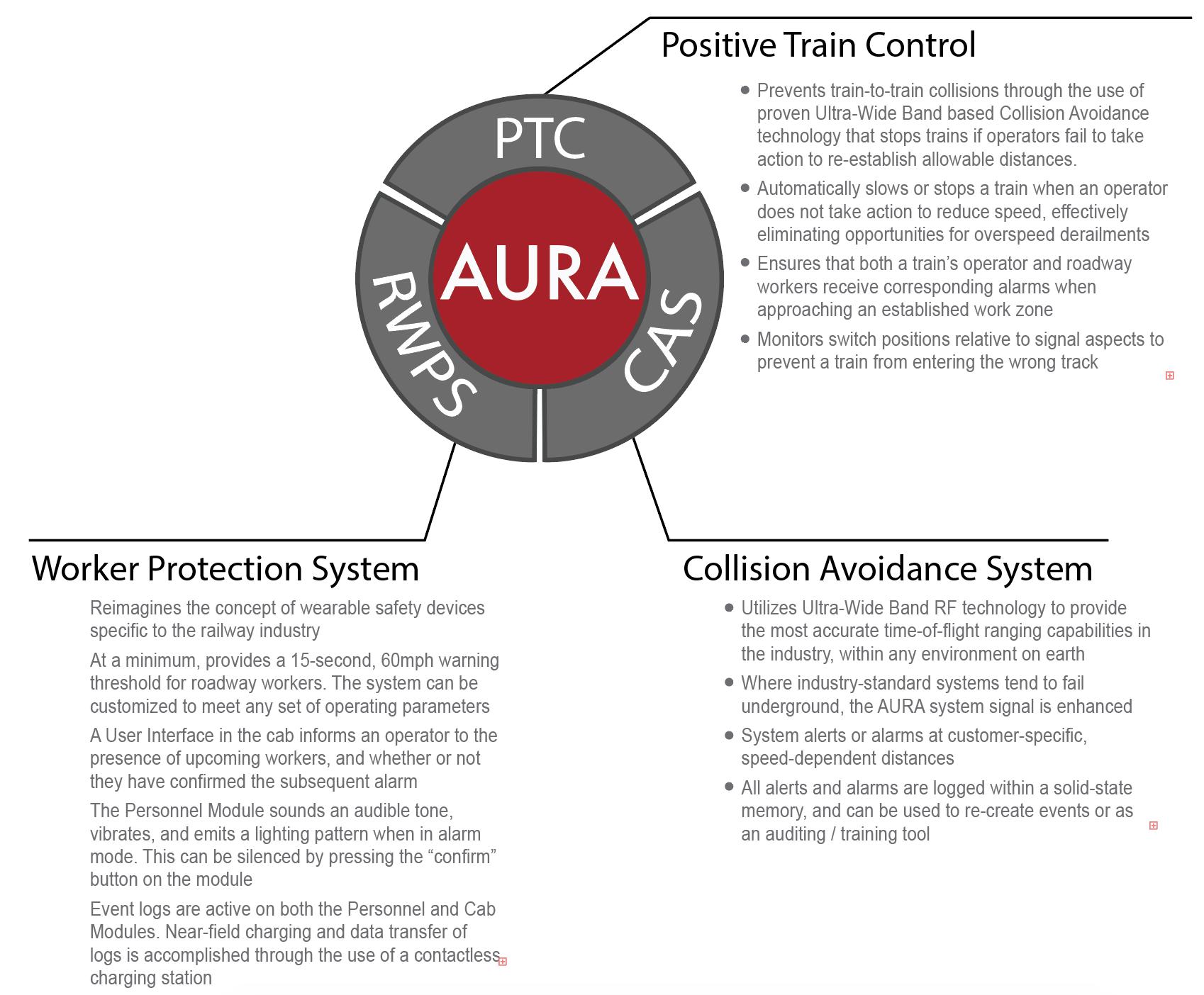 The aura array the aura system metrom rail rh metrom rail com fandeluxe Gallery
